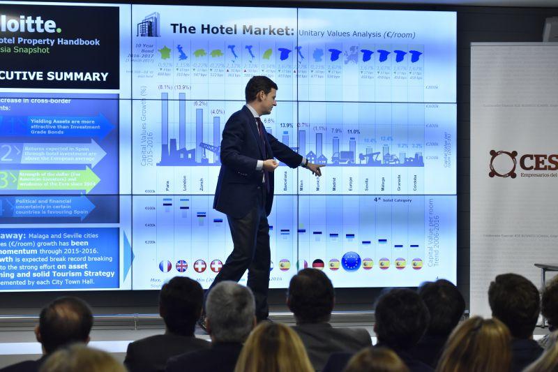 """PRESENTACIÓN DEL INFORME """"THE HOTEL PROPERTY HANDBOOK 2017"""" ELABORADO POR DELOITTE EN SEVILLA"""